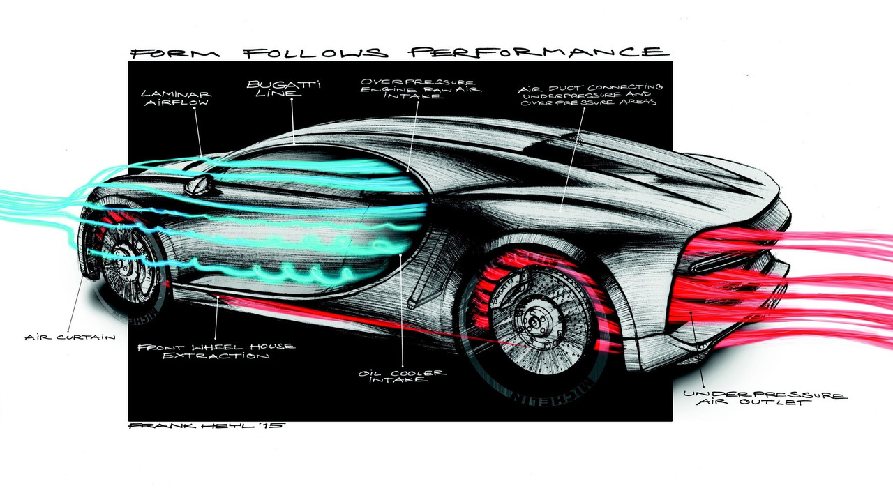 Bugatti Chiron sketch