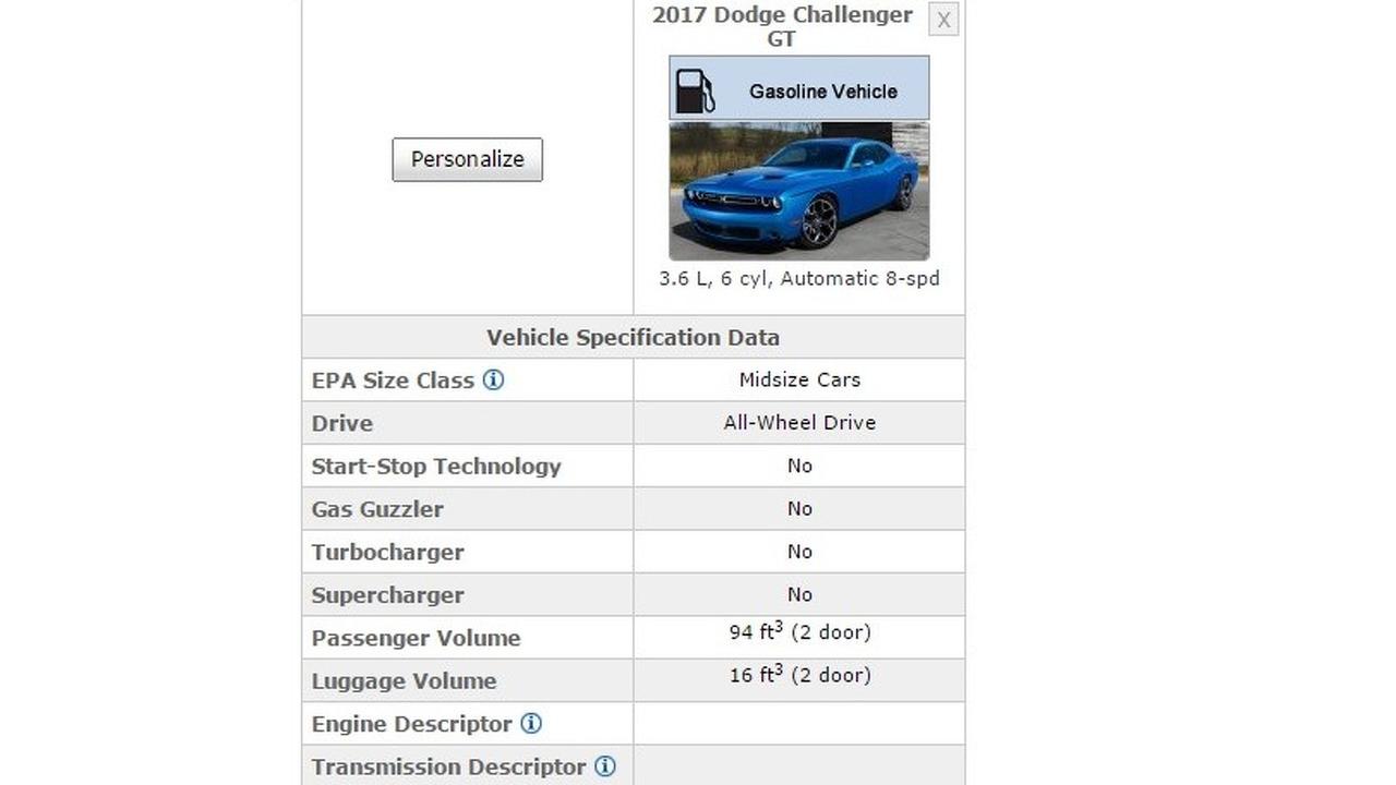 Dodge Challenger GT AWD EPA