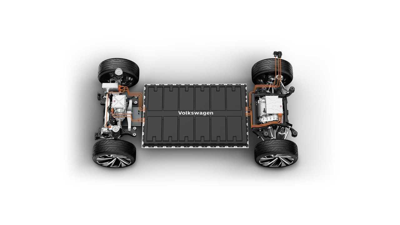 Volkswagen I.D. ROOMZZ - MEB platform