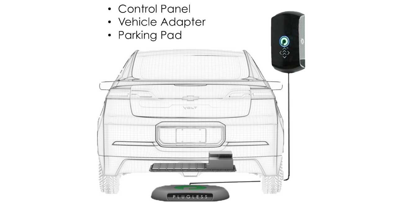 Evatran Extends Warranty Of PLUGLESS Wireless Charging System