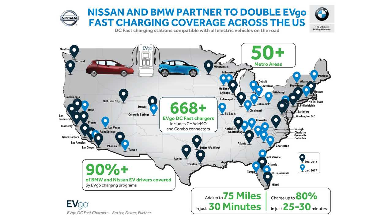 Nissan, BMW and EVgo Partner To Add 50 Dual-Port DC Fast Chargers In U.S.