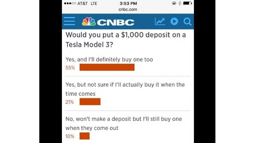 Tesla CEO Responds To Model 3 Poll: