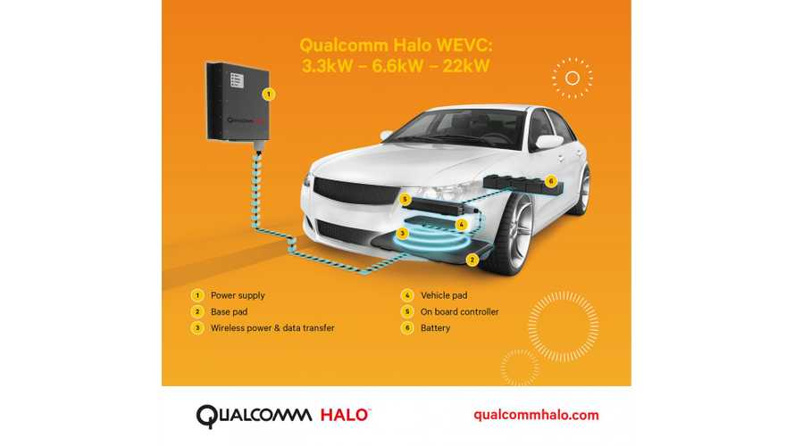 Daimler Teams With Qualcomm On Wireless Charging