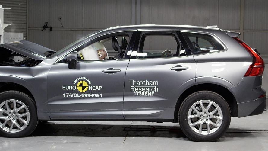 Crash Test Euro NCAP, 8 auto tutte a 5 stelle