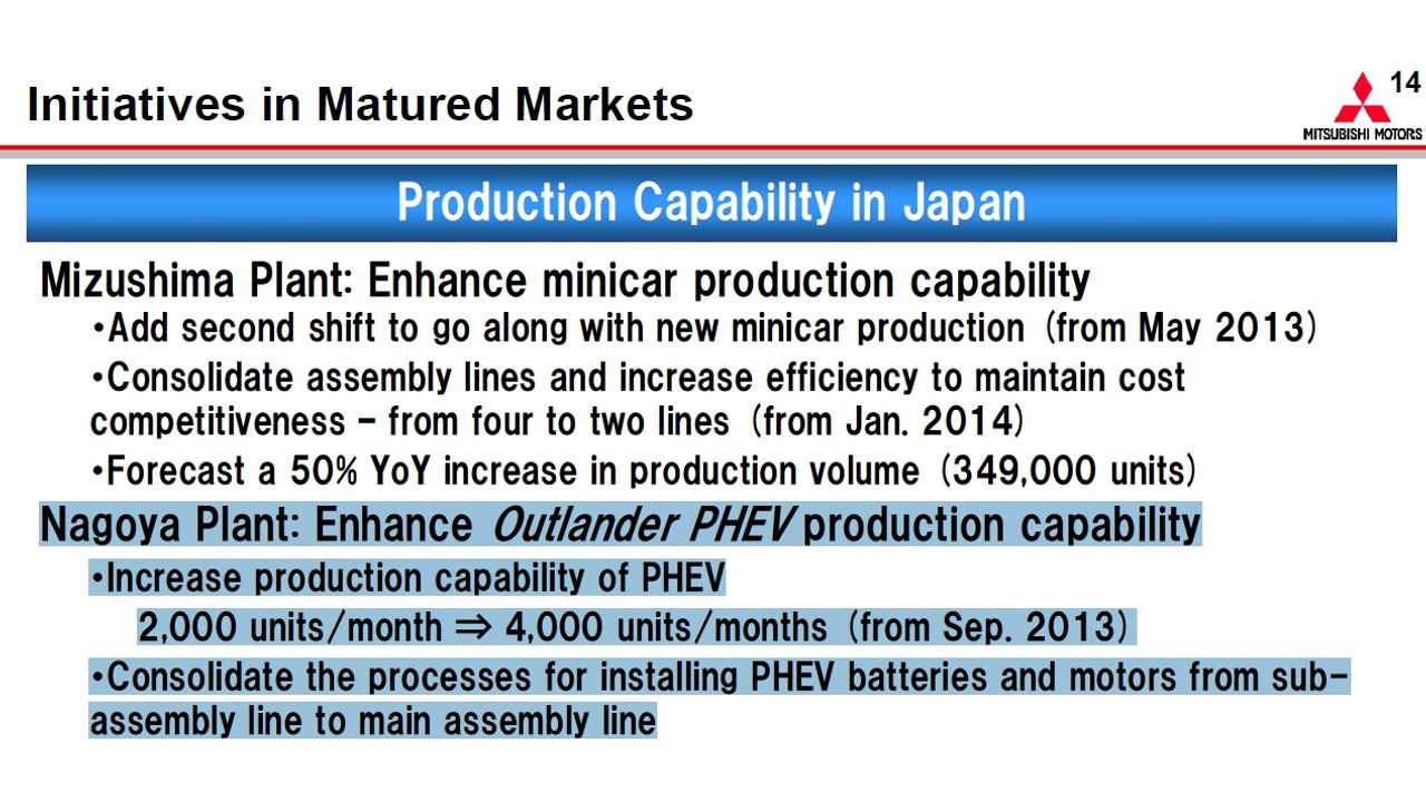Mitsubishi Corporate Slide Illustrates Production Changes For The Outlander PHEV