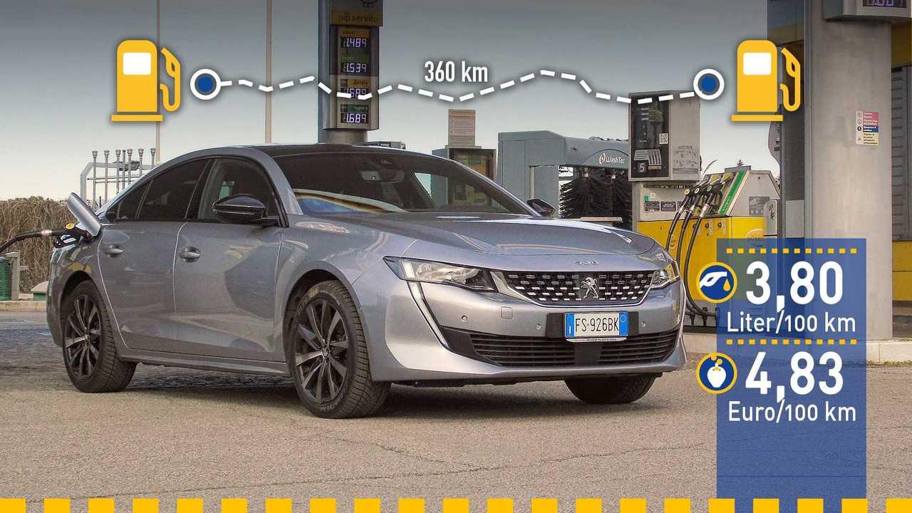 Tatsächlicher Verbrauch: Peugeot 508 1.5 BlueHDi