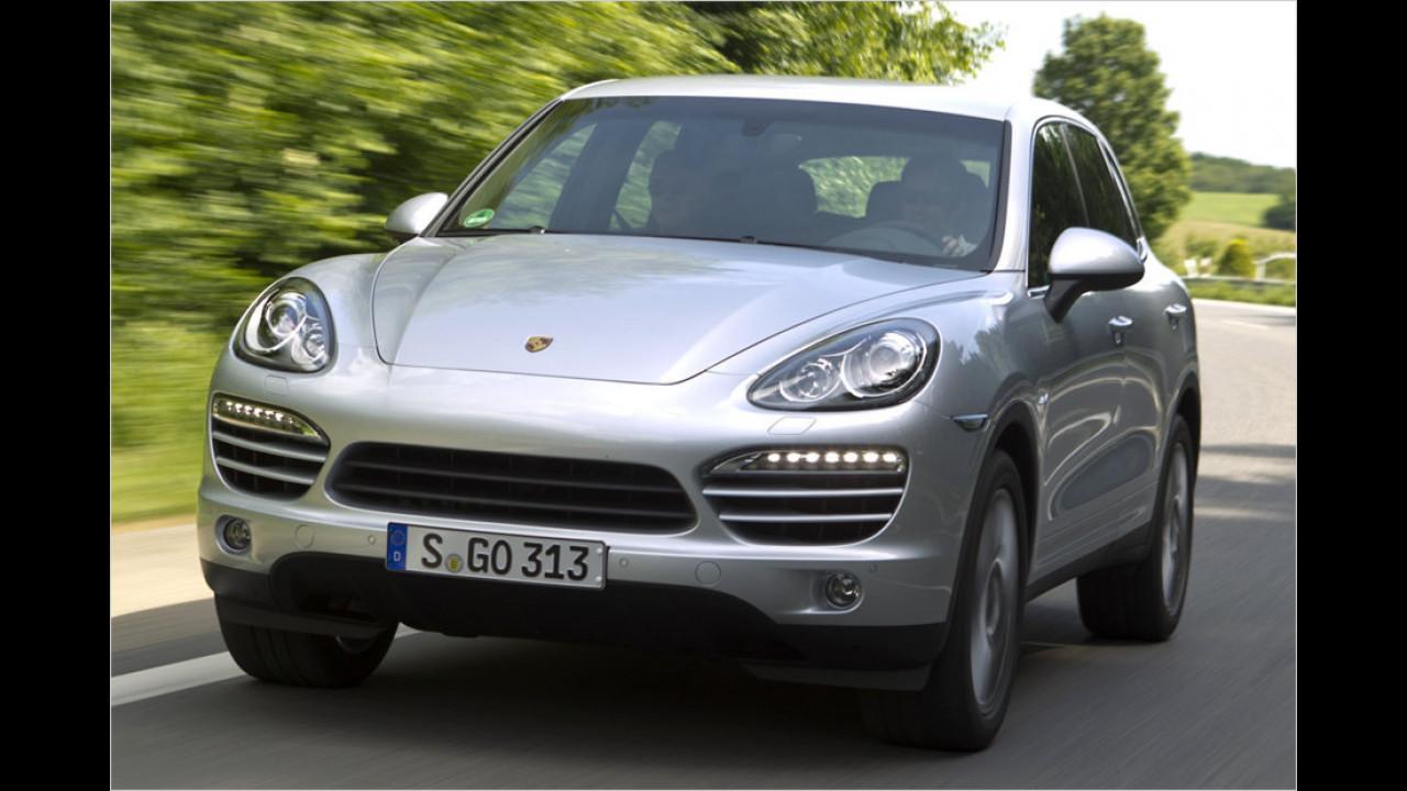 Kategorie Luxus-SUV (Gesamtwertung)