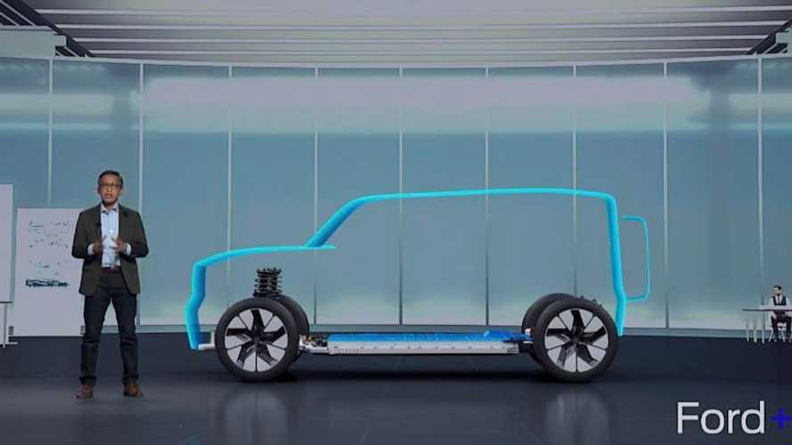 Possibility Of Electric Bronco Teased Again By Ford's Exec