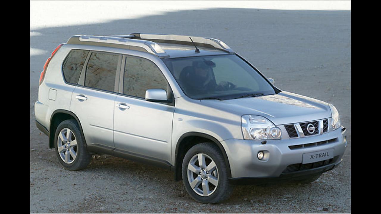 Kategorie: Kompakt-SUVs