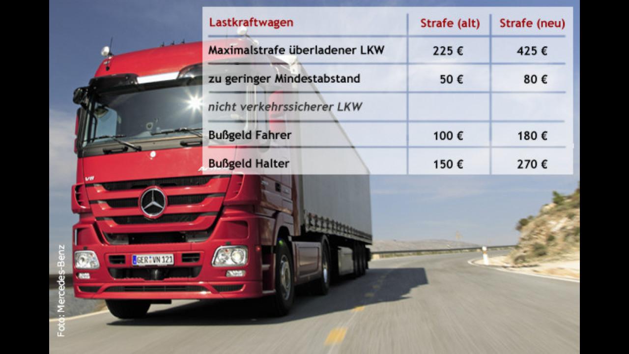 Spediteure und LKW-Fahrer müssen mehr bezahlen