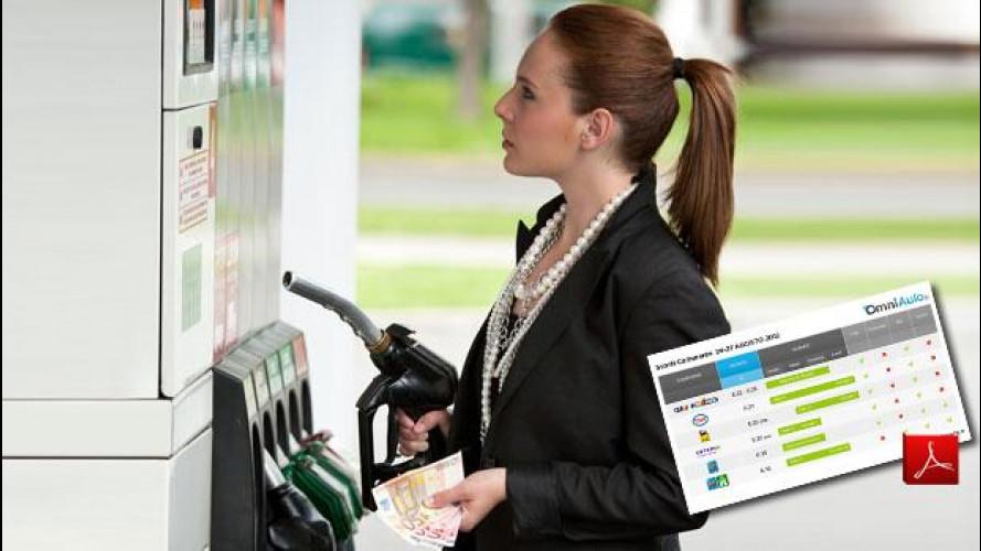 Sconti benzina: il penultimo week-end estivo