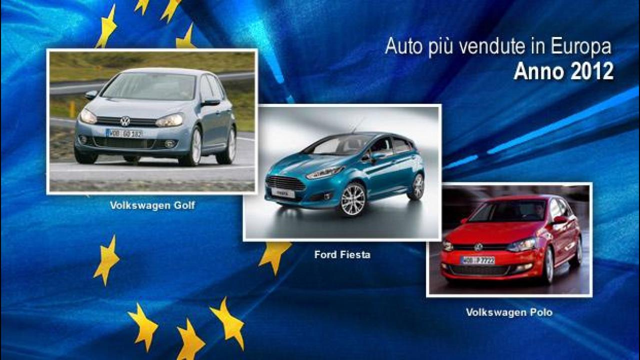 [Copertina] - Auto più vendute in Europa nel 2012: sul podio Golf, Fiesta e Polo