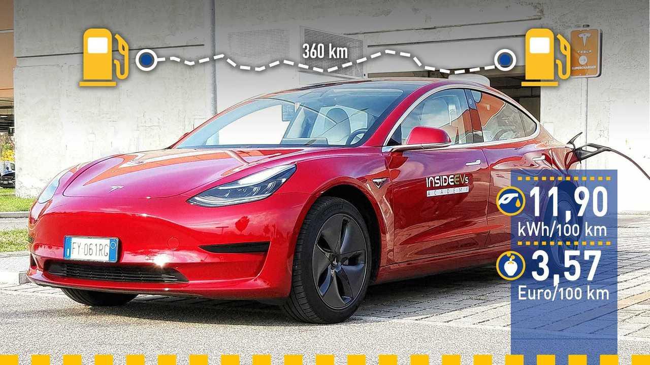 Tesla Model 3 (2020) im Verbrauchstest
