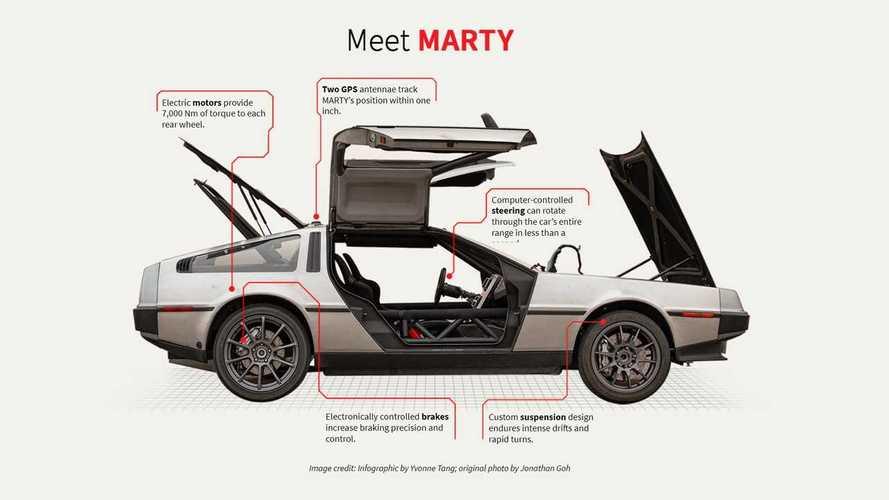 What About An Autonomous Electric DMC DeLorean? Meet Marty!