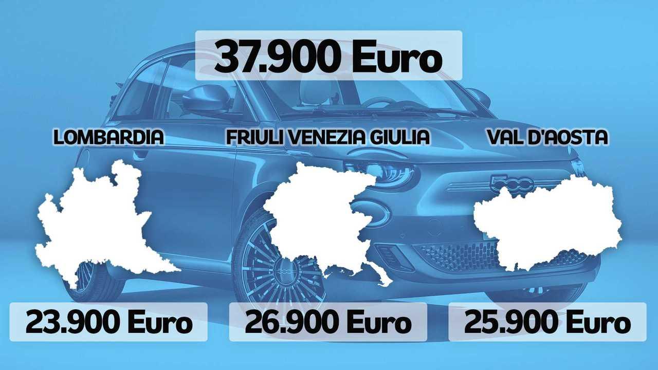 Quanto costa la Fiat 500 elettrica