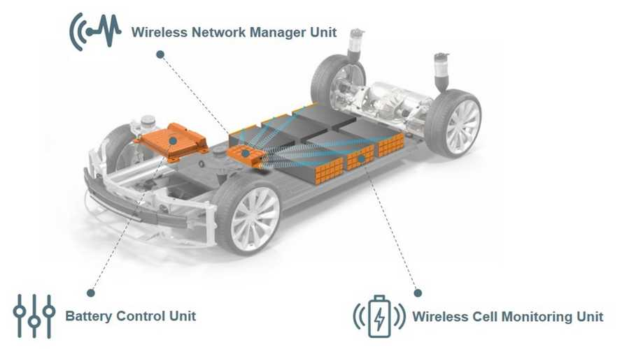 GMC Hummer EV Will Be First Vehicle With Visteon's Wireless BMS