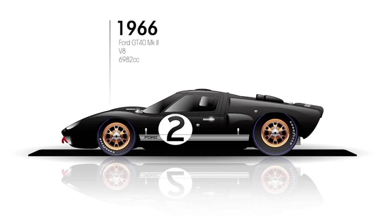 1966: Ford GT40 Mk. II