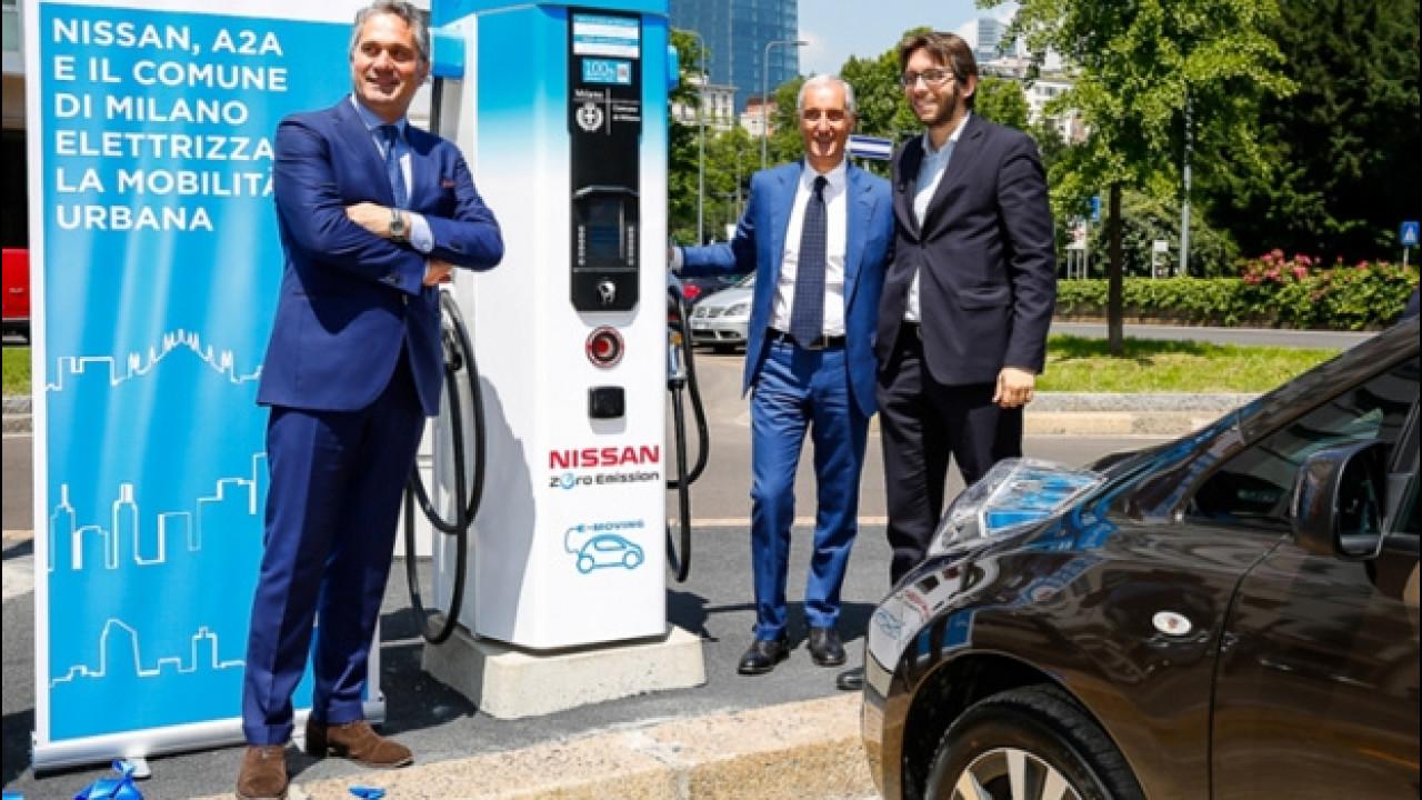 [Copertina] - Auto elettrica, Milano in pole position per la ricarica