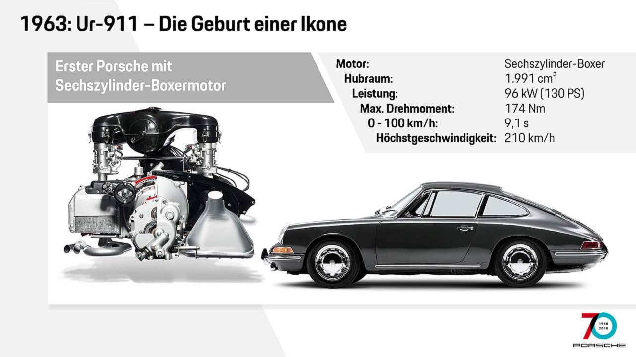 Motor Ur-911