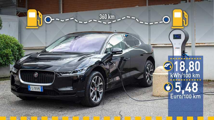 Tatsächlicher Verbrauch: Jaguar I-Pace im Test