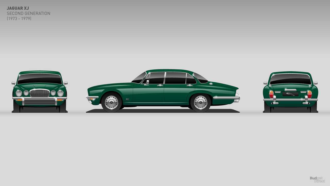 Jaguar XJ (1973 - 1979)