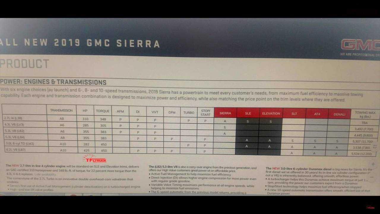 GM Duramax Diesel Specs Leak