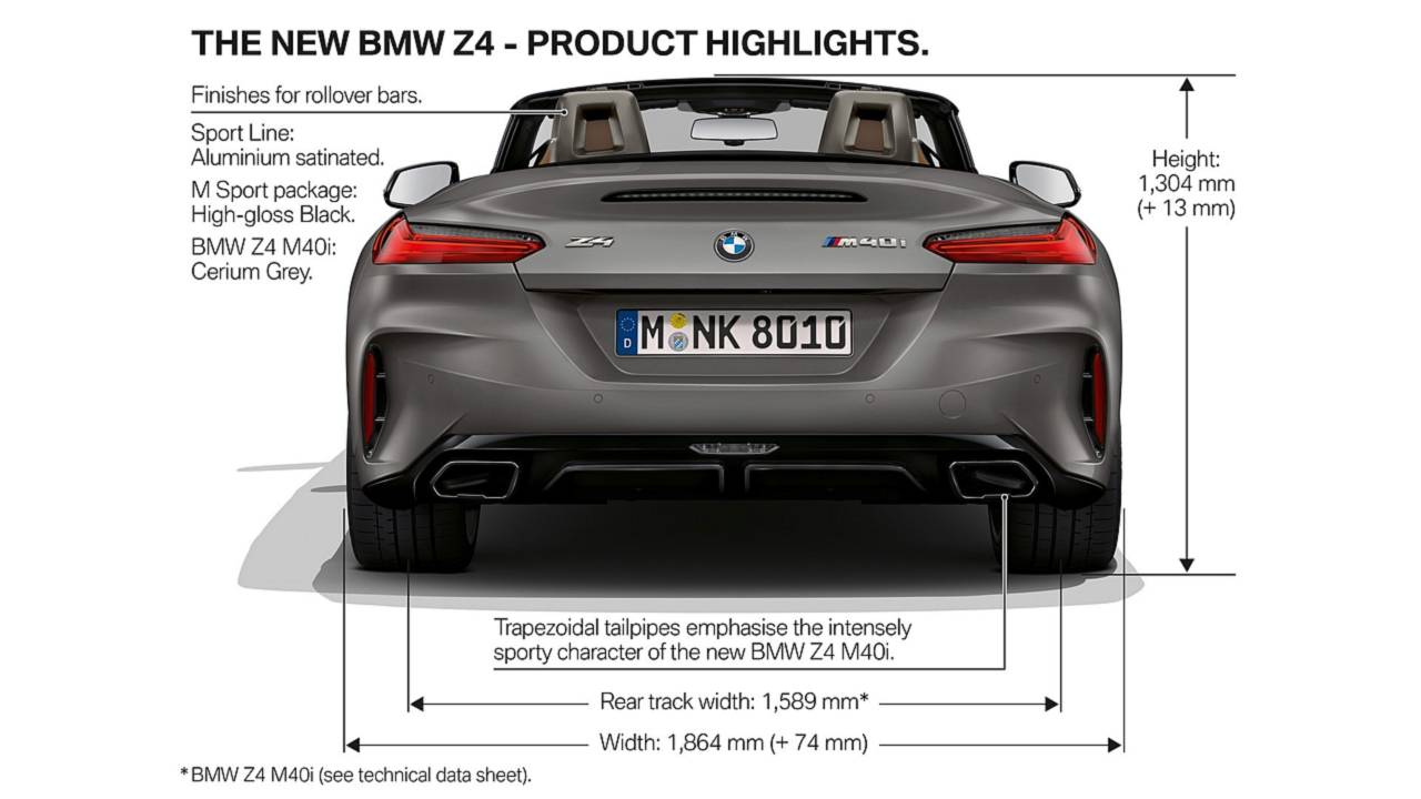 2019 Bmw Z4 Arrives In Style Can Hit 60 Mph In 4 4 Seconds