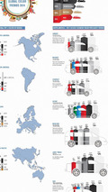 Global Color Trends 2014 infographic by PPG Industries