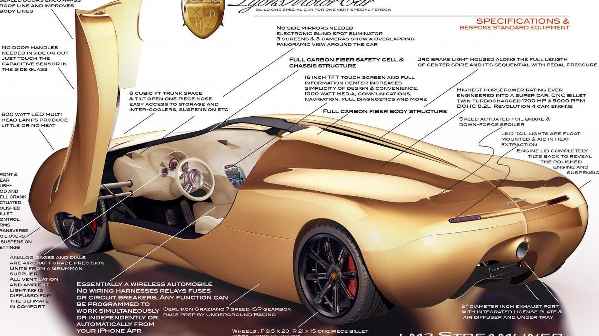 American Company To Debut 1700 Hp Supercar At New York Auto Show Simplicity Wiring Harness