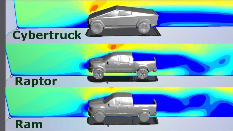 Tesla Cybertruck Tops Ram 1500, Ford F-150 Raptor In Aerodynamics