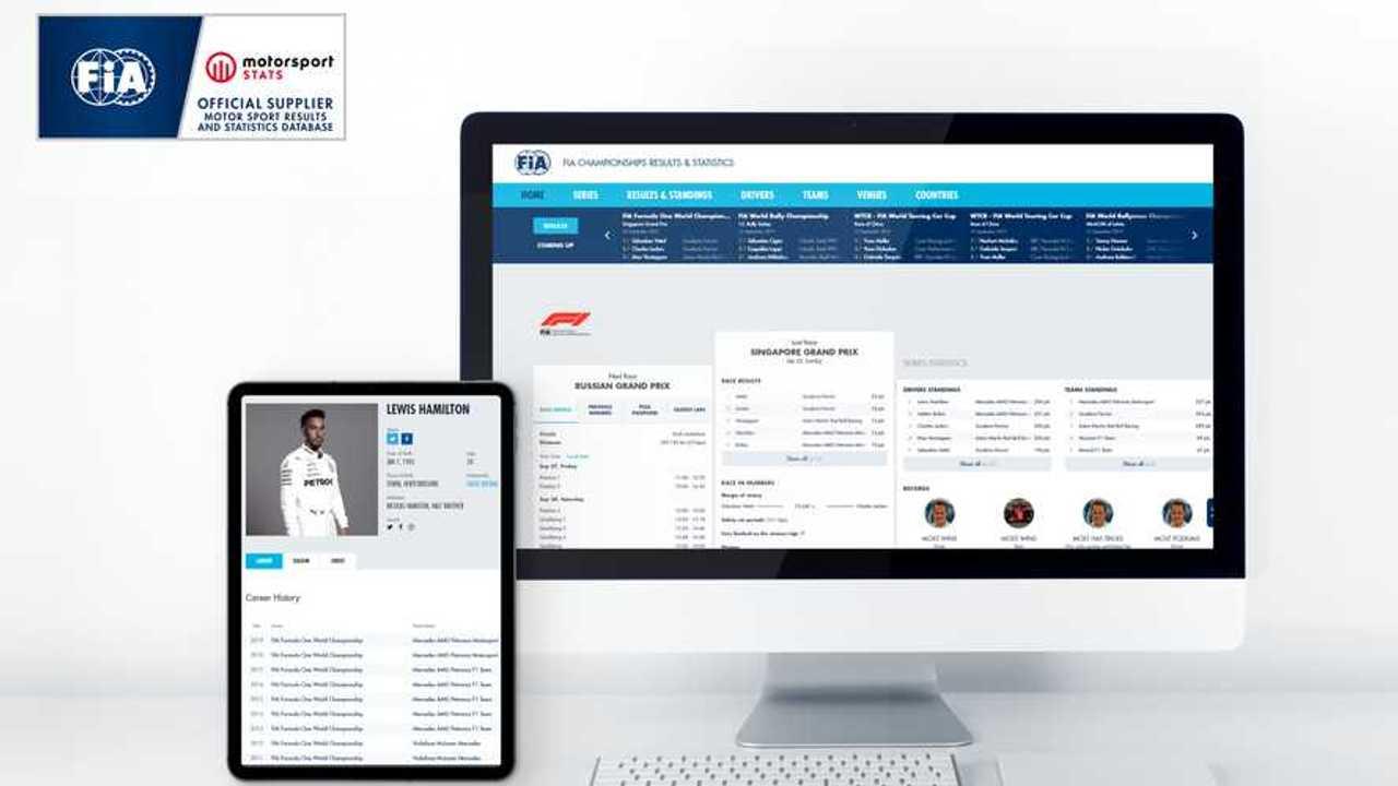 FIA Database partnership
