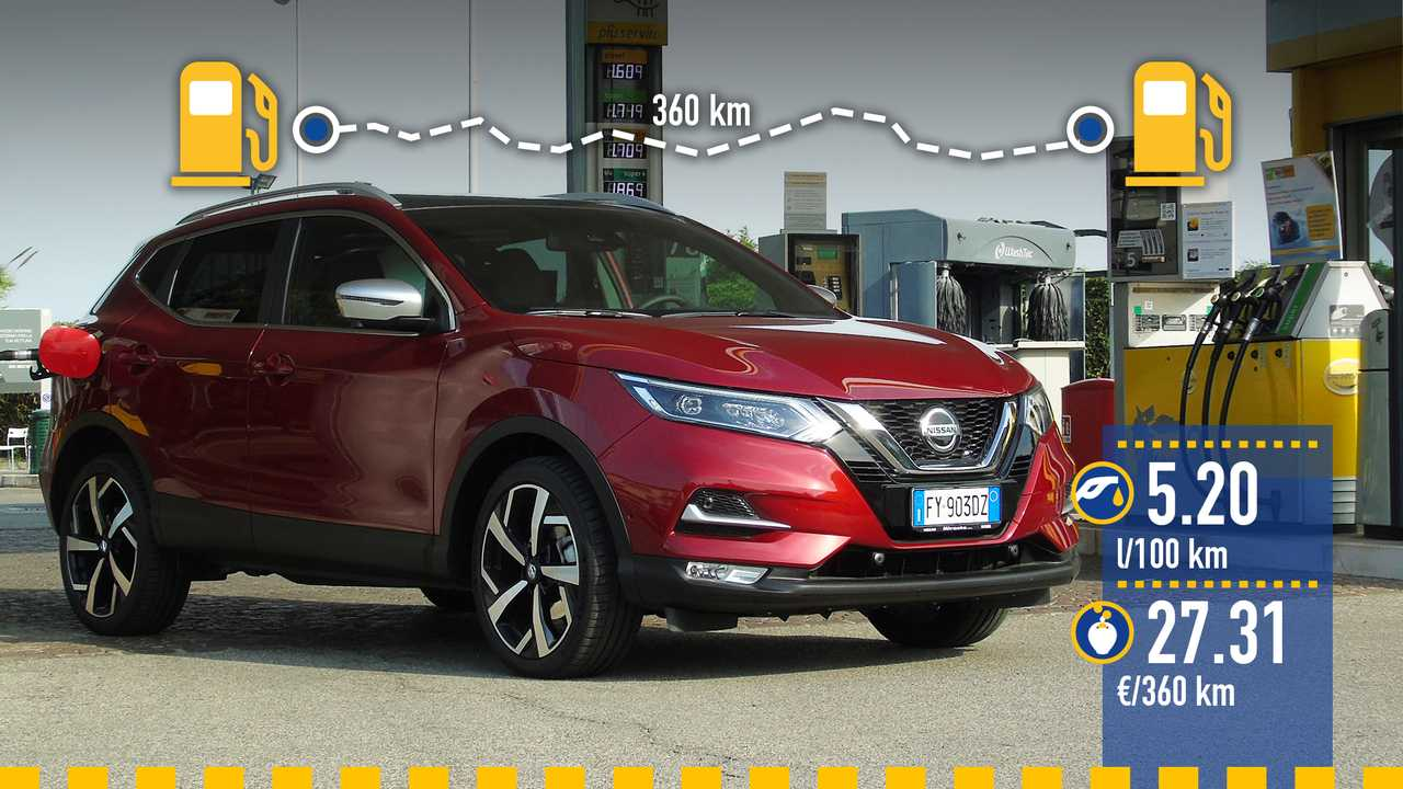 Nissan Qashqai diesel, la prova consumi