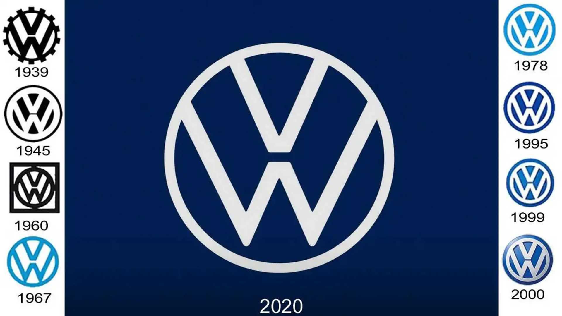 """[""""New Volkswagen Logo""""]"""