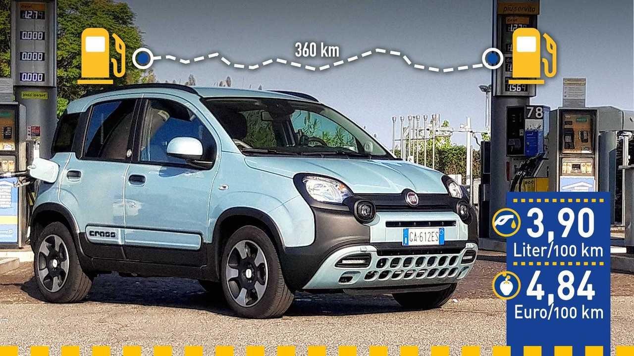 Fiat Panda Hybrid (2020) im Verbrauchstest