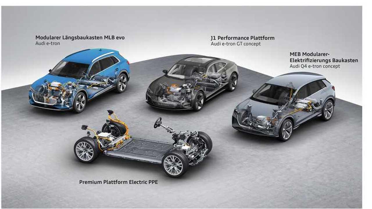 Audis vier Elektro-Plattformen