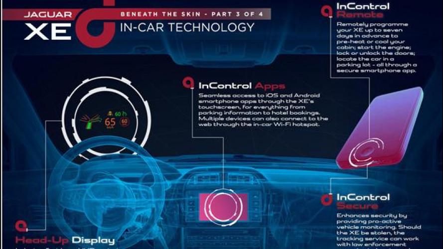 Jaguar XE: dentro è touch e si apre con lo smarpthone