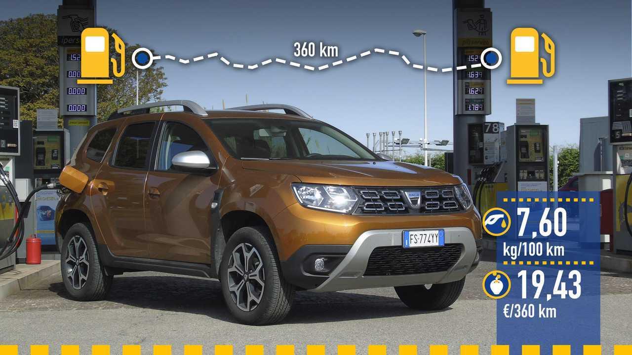 Dacia Duster GLP 2019: prueba de consumo