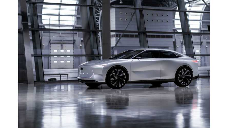 Let's Take A Closer Look At The Infiniti Qs Inspiration