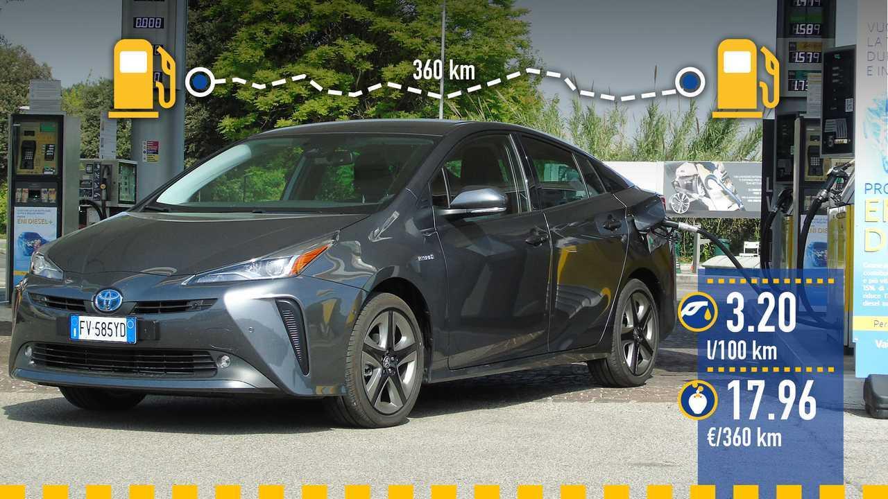 Toyota Prius AWD-i, la prova consumi
