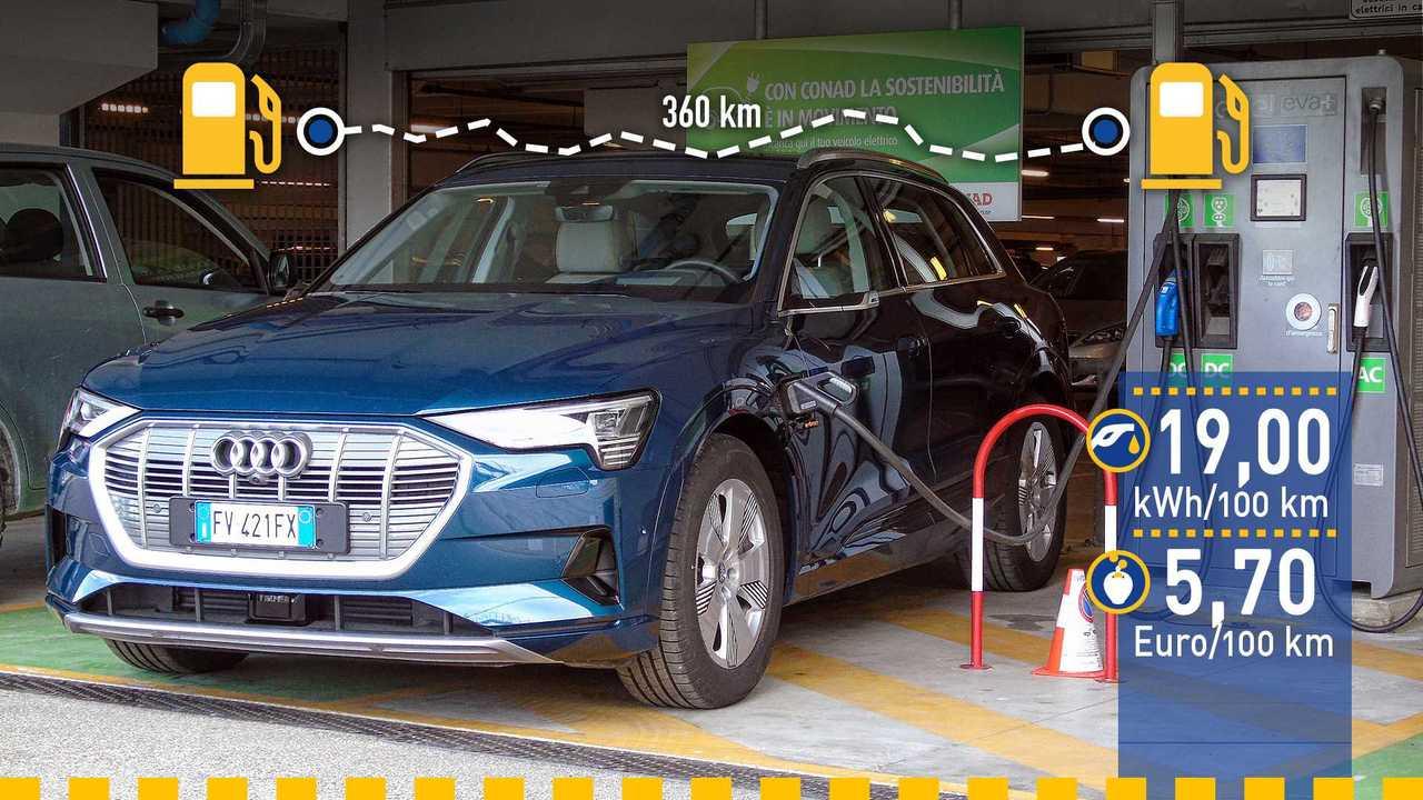 Audi e-tron im Verbrauchstest