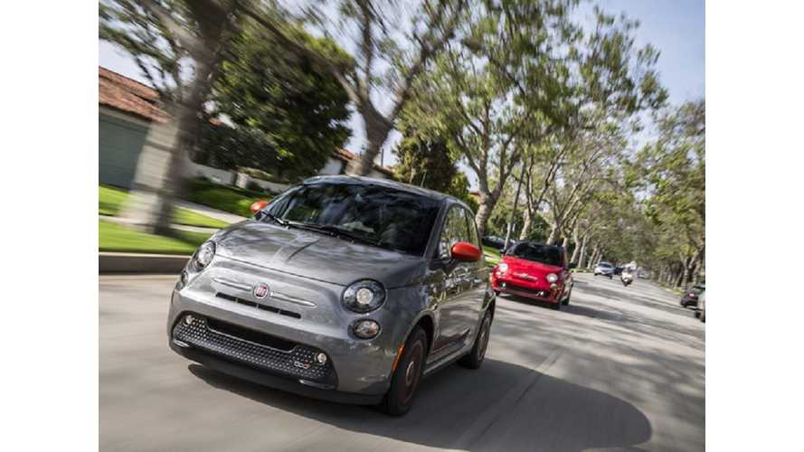 How Will Marchionne's Tardiness Impact FCA's Electric Future? - Part 2