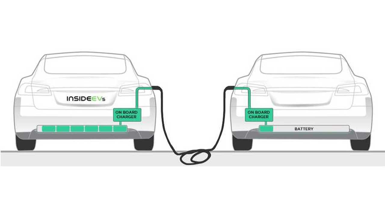 EV jumper cables - IEVs