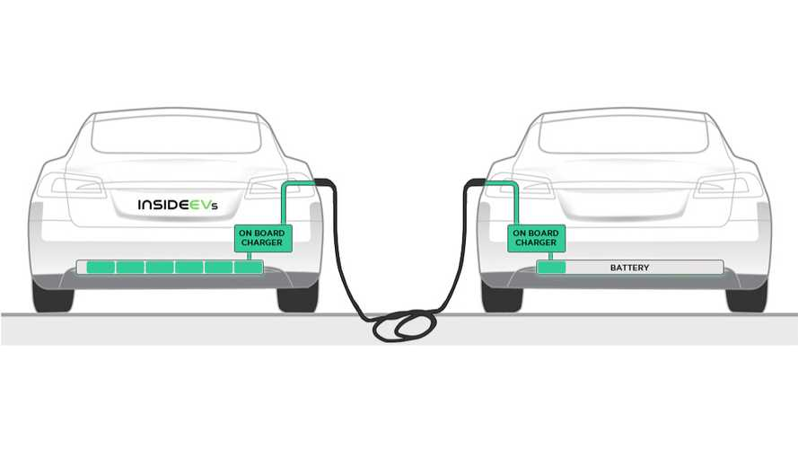 We Need EV Jumper Cables Before We Are Stranded: Here's A Possible Solution