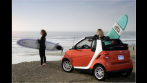 Smart in USA