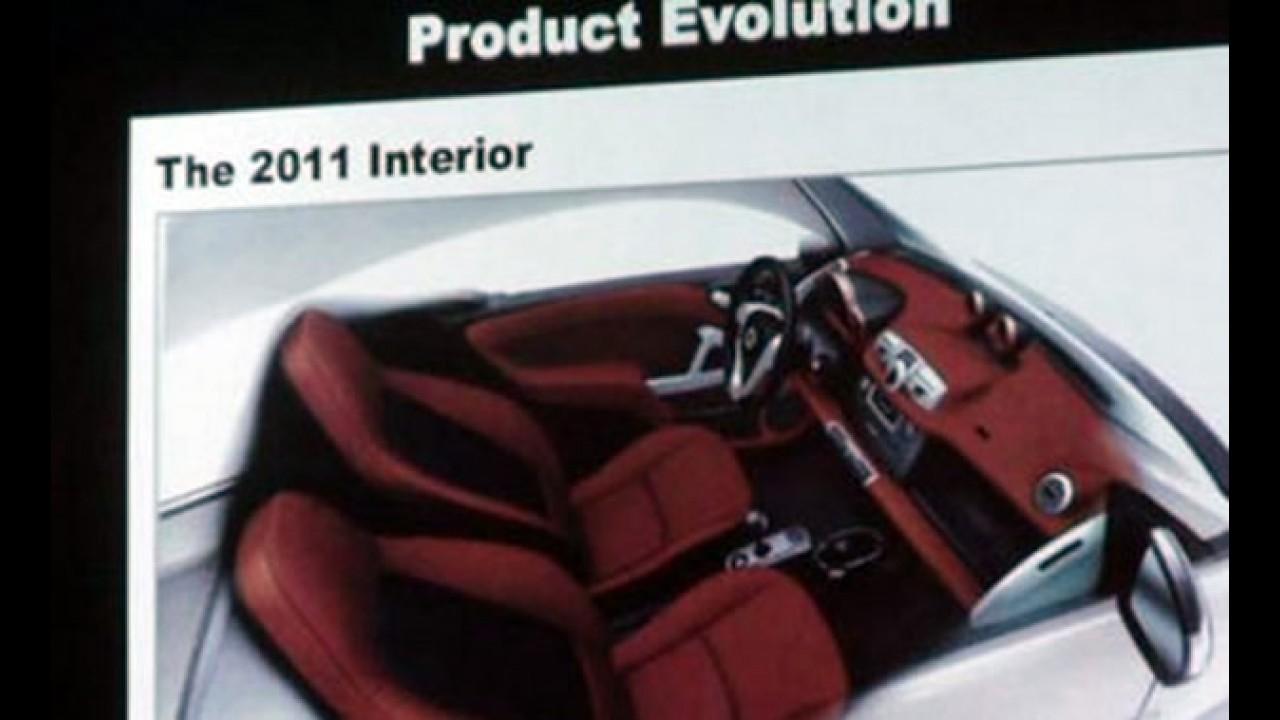 Catálogo do Smart 2011 vaza na internet