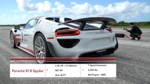 Porsche 918 Spyder Top Speed Run Video
