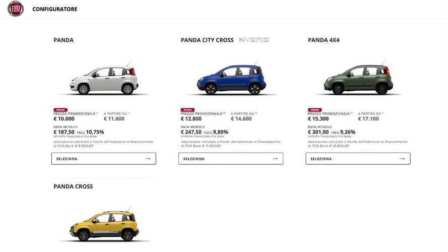 Fiat Panda, Come Configurarla