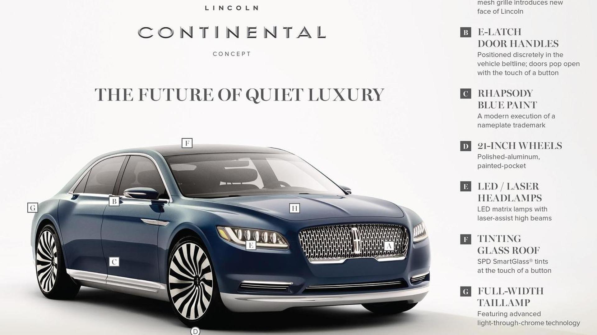 2015 Lincoln Continental concept breaks cover [videos]