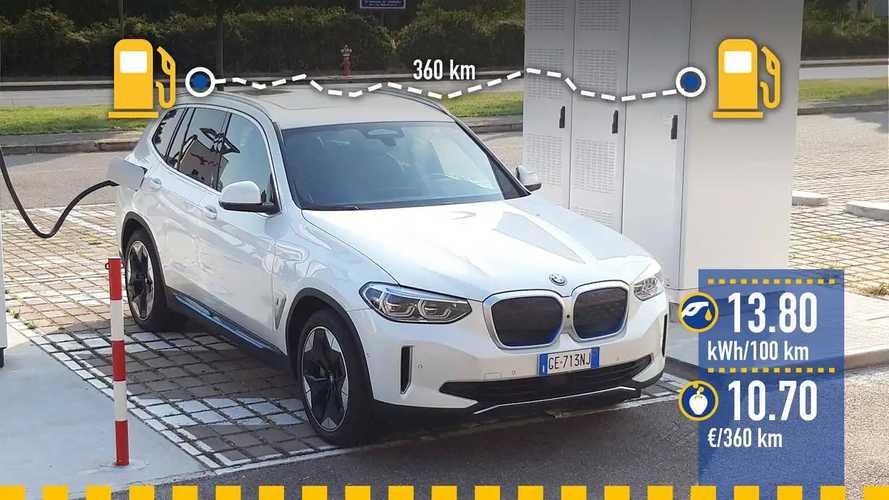BMW iX3, la prova dei consumi reali