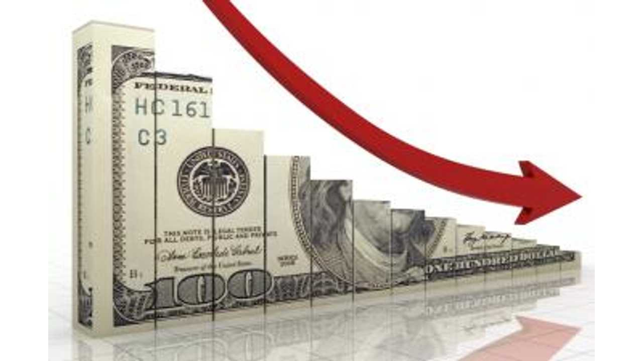 falling-prices-profits